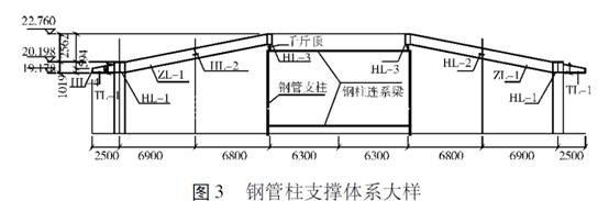 异形钢结构工程吊装施工技术