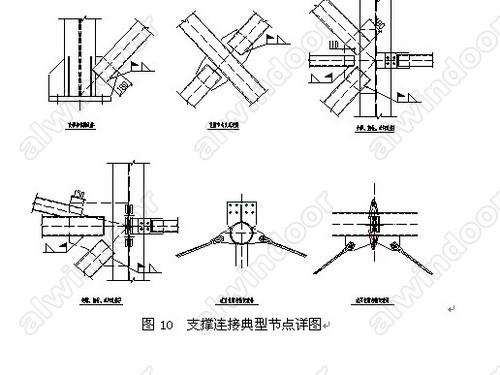 某室内运动场钢结构设计与思路分析