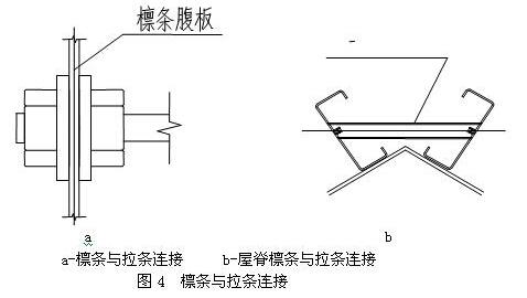轻钢结构厂房设计施工中某些问题的探讨