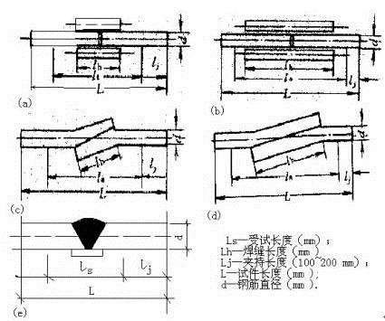 单面焊搭接_文章内容  图 4—84 电弧焊拉伸试件尺寸