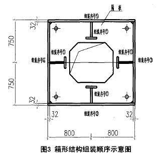 塔楼框架箱形钢结构制作质量控制