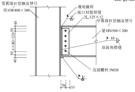 钢结构的符号表示法