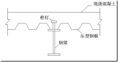 多高层钢结构建筑的抗震设计
