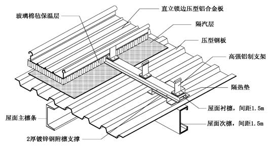 什么是建筑结构图