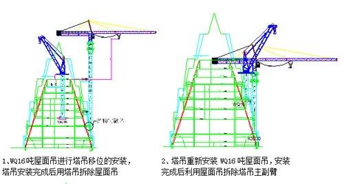 温州世贸中心屋顶钢结构施工吊装技术