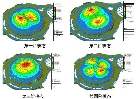 广州市花都东风体育馆钢结构设计