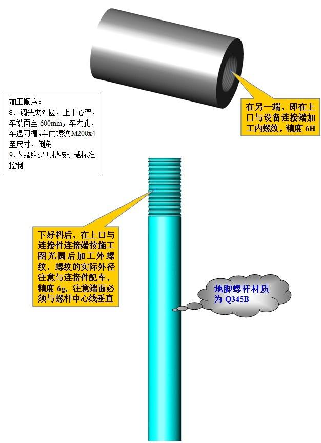 例   通过角焊缝的外观目测、MT检测和焊缝横截面的宏观金相检测以及