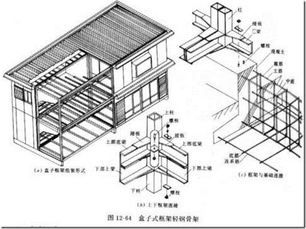 关于建筑工程结构图片